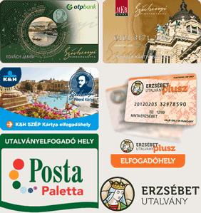 SZÉP kártya, Erzsébet-utalvány, Posta Paletta, Erzsébet kártya